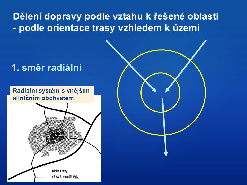 1. směr radiální Dělení dopravy podle vztahu k řešené oblasti - podle orientace trasy vzhledem k území.