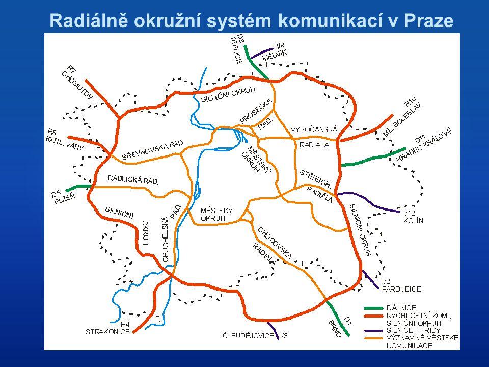 Radiálně okružní systém komunikací v Praze