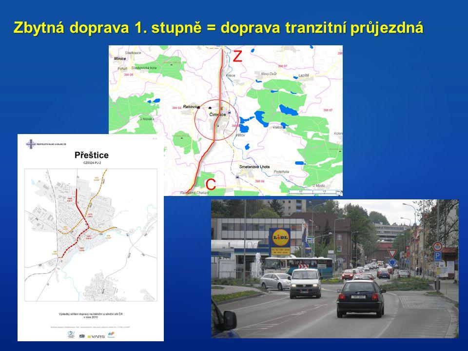 Zbytná doprava 1. stupně = doprava tranzitní průjezdná