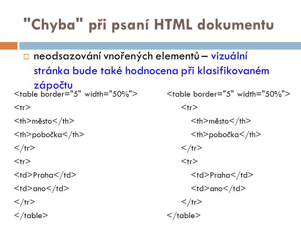 Chyba při psaní HTML dokumentu