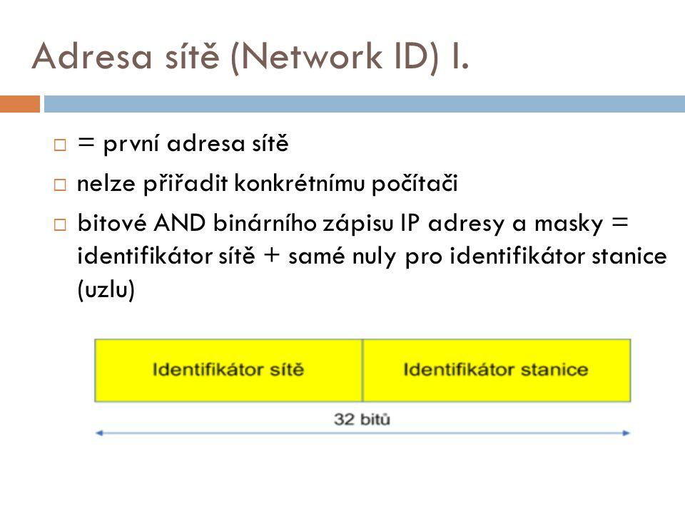 Adresa sítě (Network ID) I.