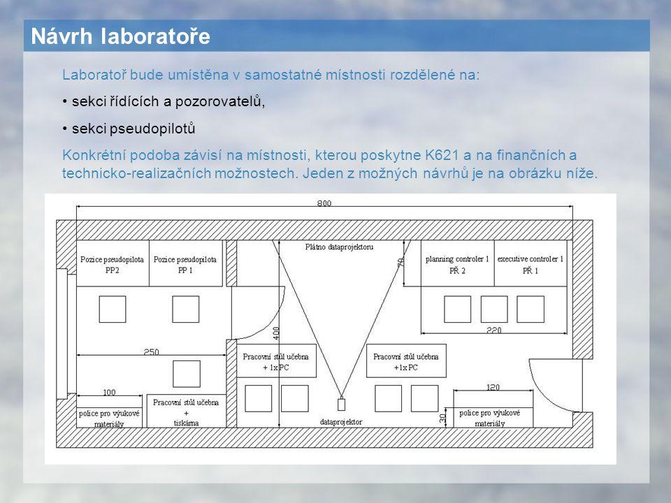 Návrh laboratoře Laboratoř bude umístěna v samostatné místnosti rozdělené na: sekci řídících a pozorovatelů,