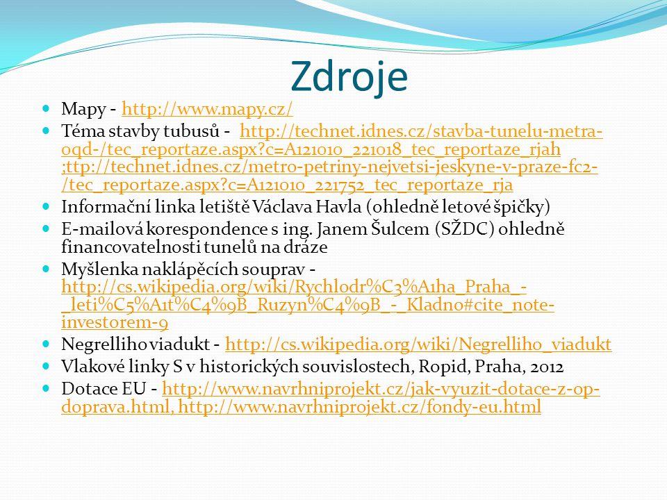 Zdroje Mapy - http://www.mapy.cz/