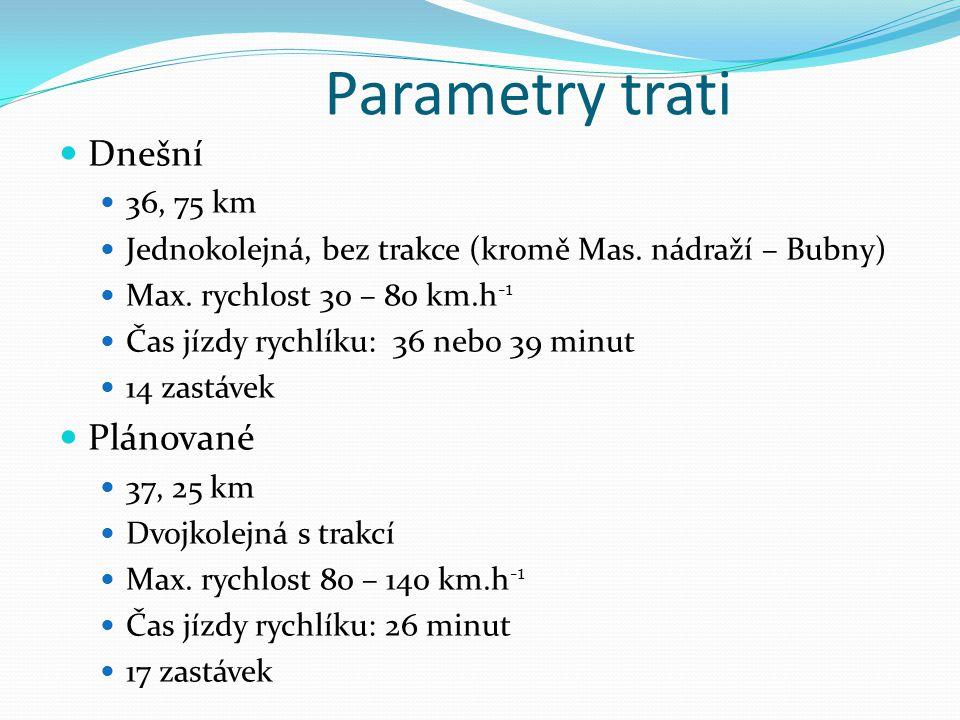 Parametry trati Dnešní Plánované 36, 75 km
