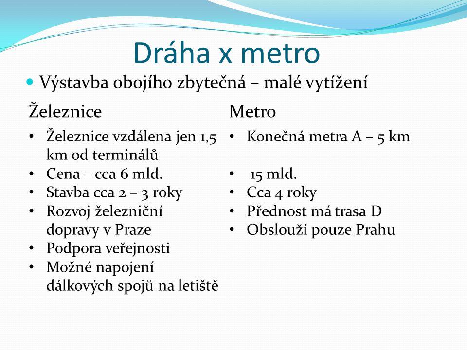 Dráha x metro Výstavba obojího zbytečná – malé vytížení Železnice