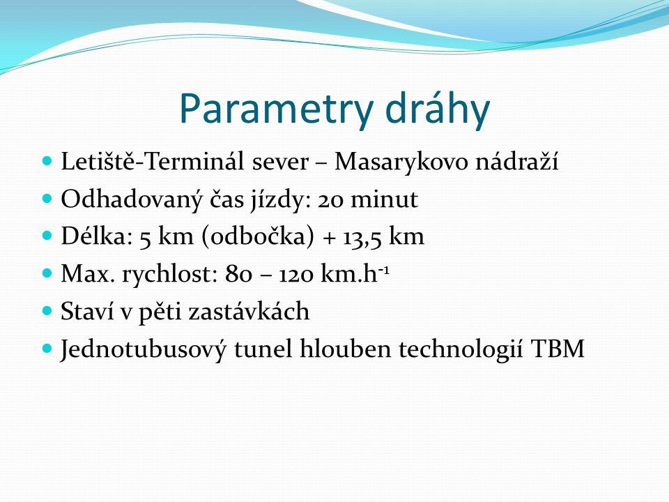 Parametry dráhy Letiště-Terminál sever – Masarykovo nádraží