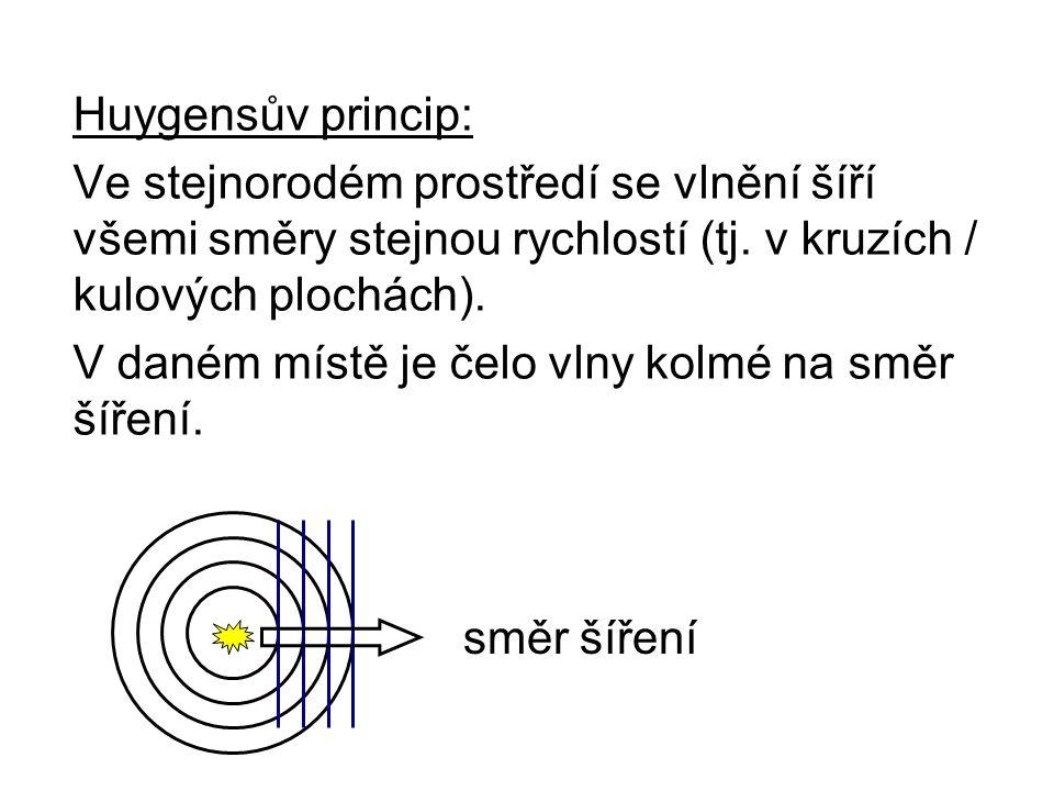 Huygensův princip: Ve stejnorodém prostředí se vlnění šíří všemi směry stejnou rychlostí (tj. v kruzích / kulových plochách).