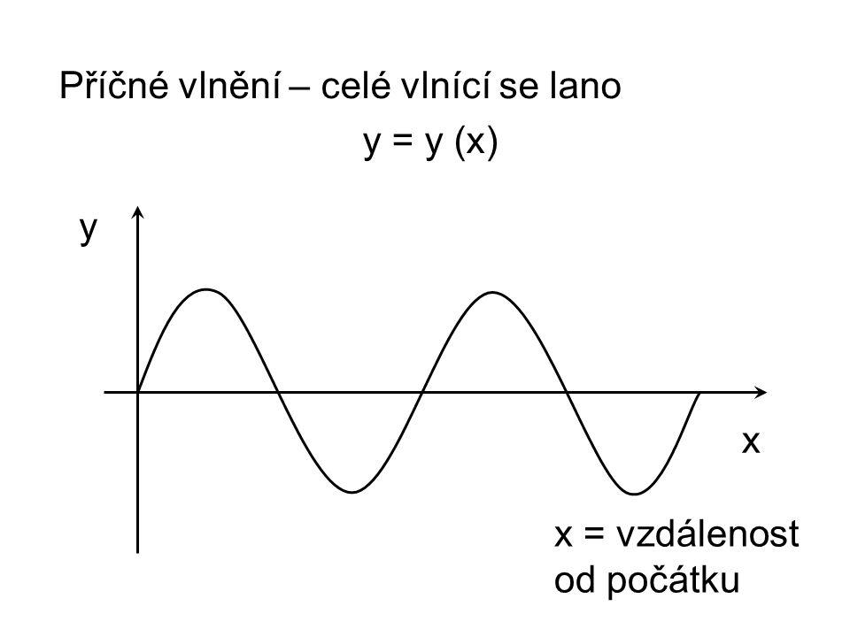 Příčné vlnění – celé vlnící se lano y = y (x)