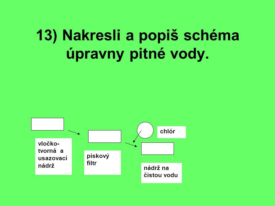 13) Nakresli a popiš schéma úpravny pitné vody.
