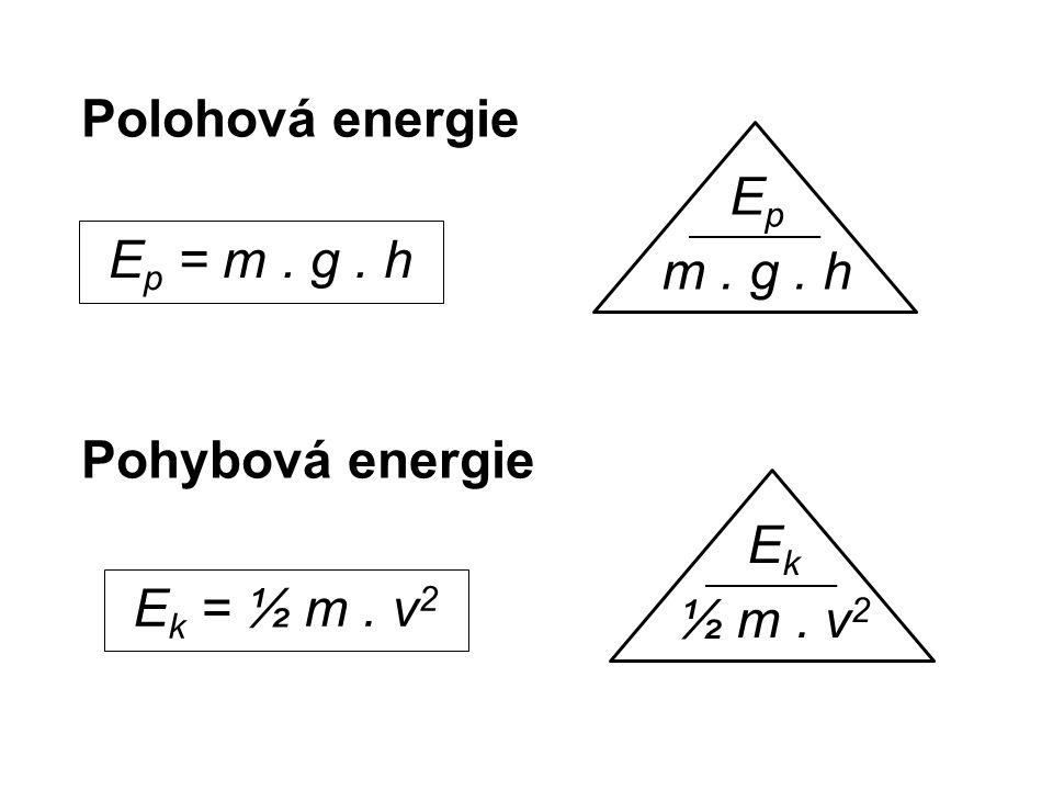 Polohová energie Pohybová energie