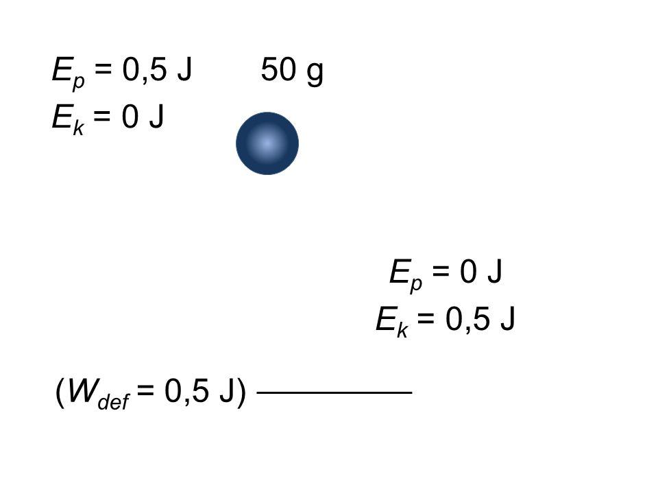 Ep = 0,5 J Ek = 0 J 50 g Ep = 0 J Ek = 0,5 J (Wdef = 0,5 J)