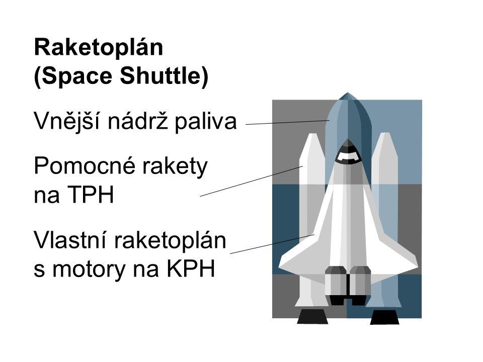 Raketoplán (Space Shuttle) Vnější nádrž paliva. Pomocné rakety na TPH.