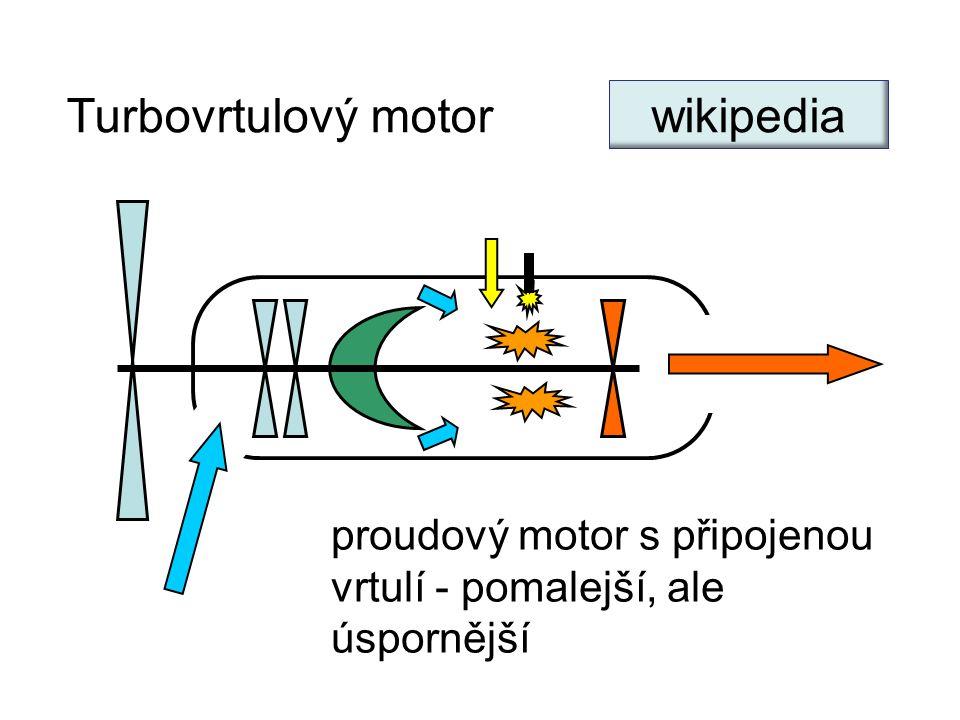 Turbovrtulový motor wikipedia