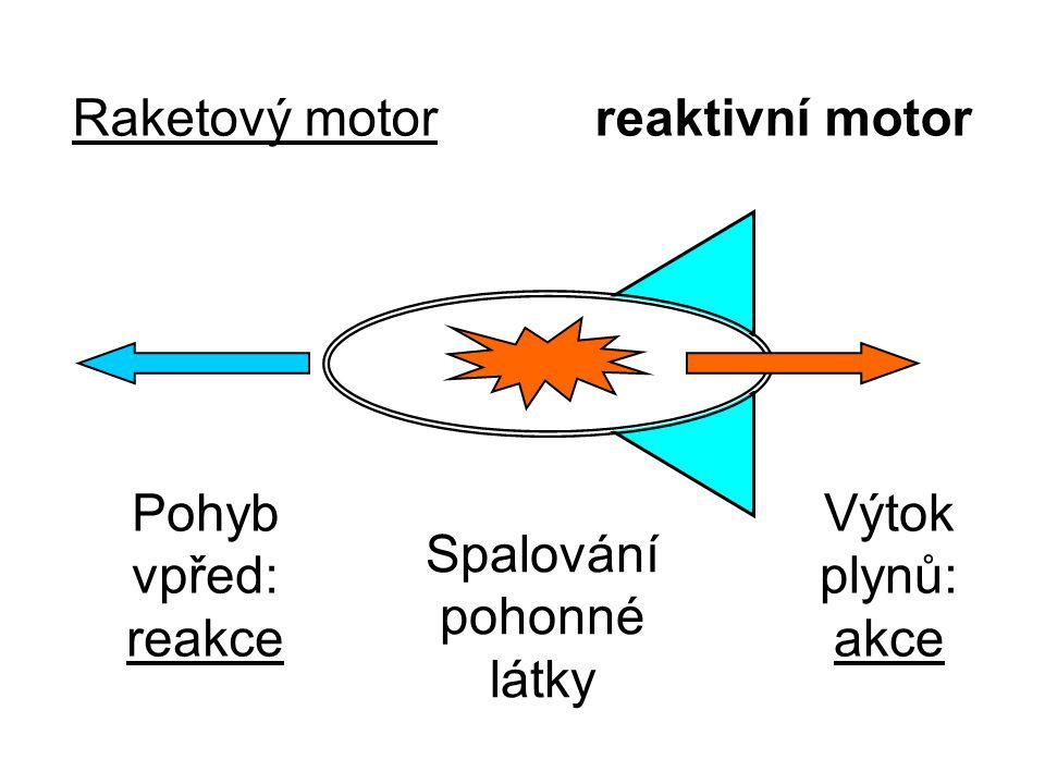 Raketový motor reaktivní motor
