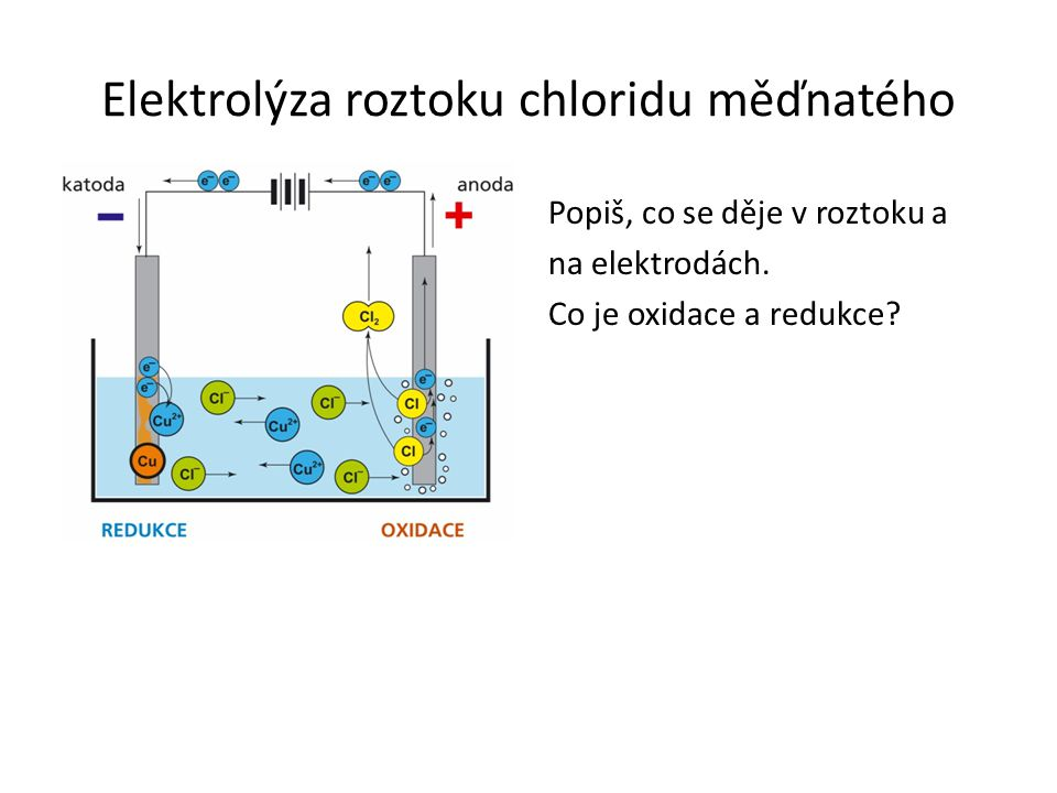 Elektrolýza roztoku chloridu měďnatého