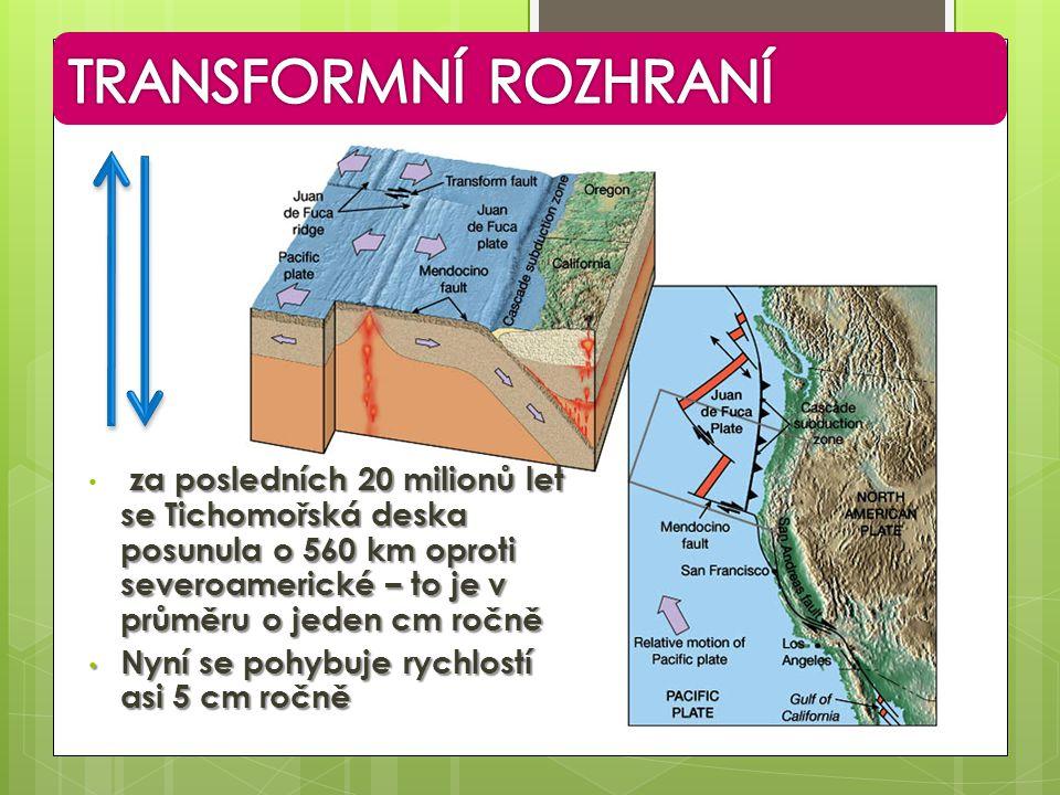 TRANSFORMNÍ ROZHRANÍ za posledních 20 milionů let se Tichomořská deska posunula o 560 km oproti severoamerické – to je v průměru o jeden cm ročně.