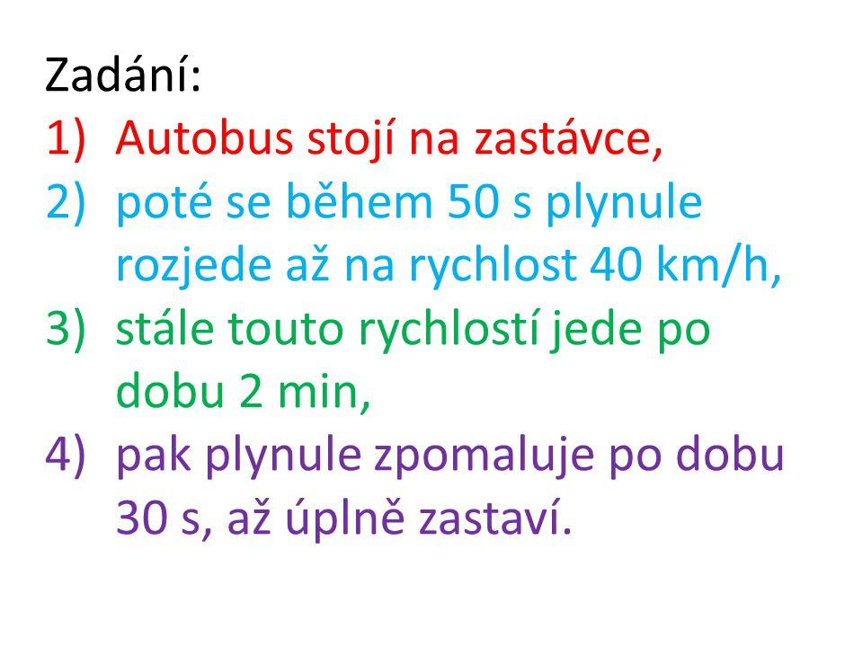 Zadání: Autobus stojí na zastávce, poté se během 50 s plynule rozjede až na rychlost 40 km/h, stále touto rychlostí jede po dobu 2 min,