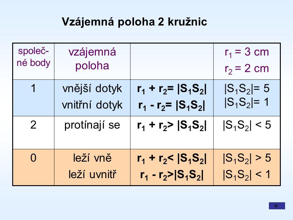 Vzájemná poloha 2 kružnic vzájemná poloha r1 = 3 cm r2 = 2 cm 1