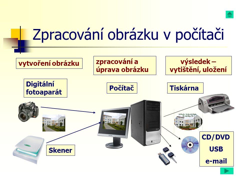 Zpracování obrázku v počítači
