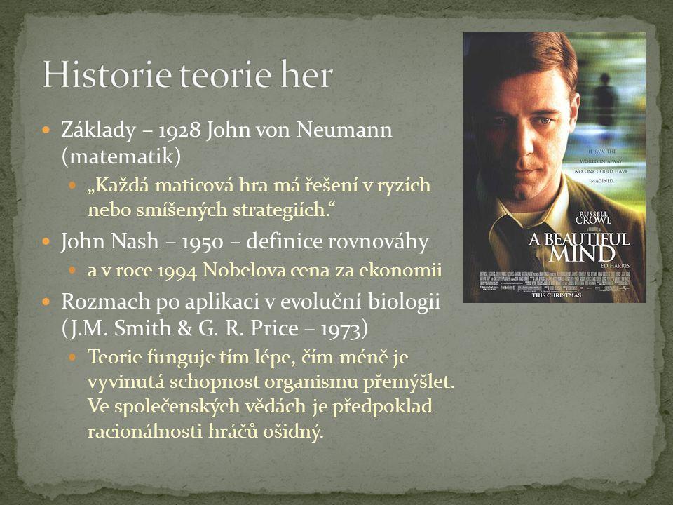 Historie teorie her Základy – 1928 John von Neumann (matematik)