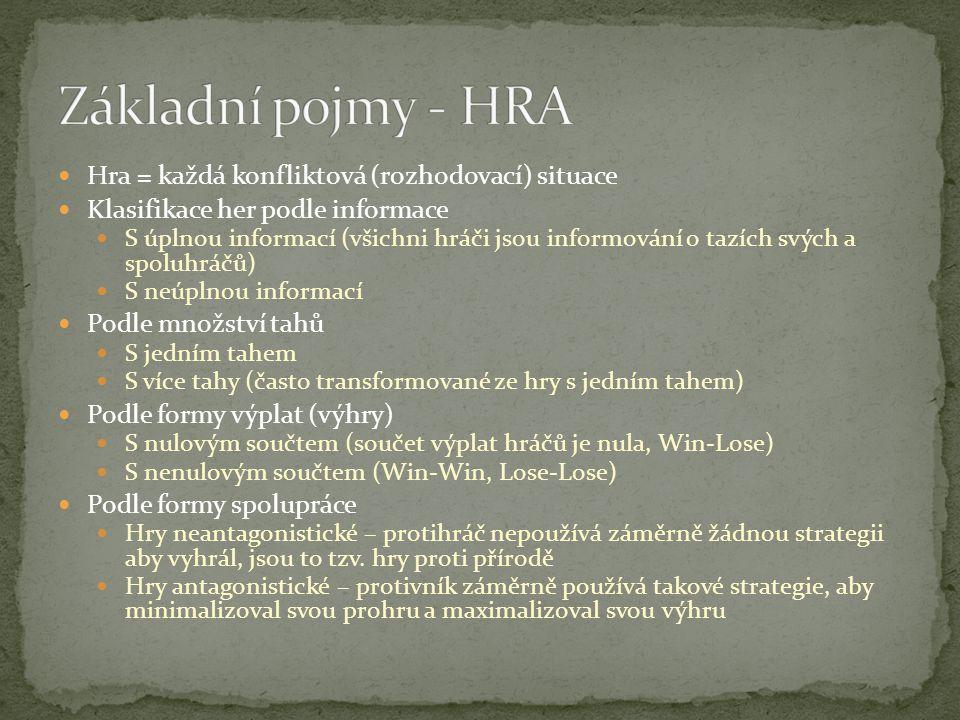 Základní pojmy - HRA Hra = každá konfliktová (rozhodovací) situace