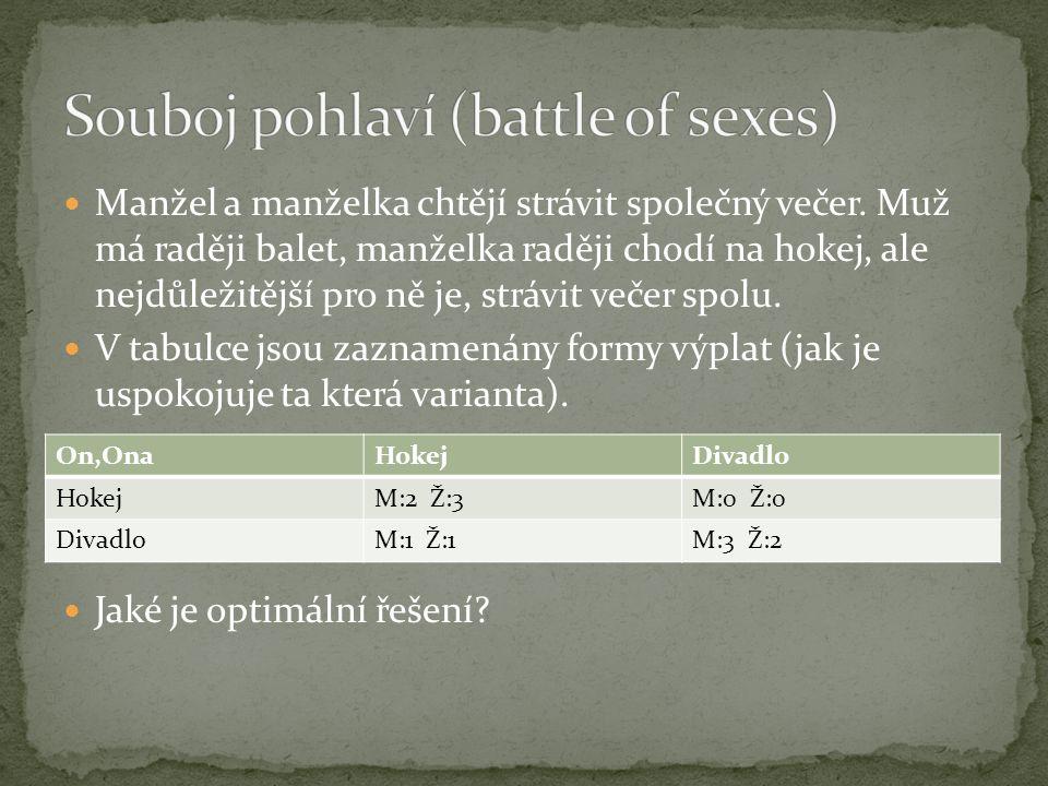 Souboj pohlaví (battle of sexes)