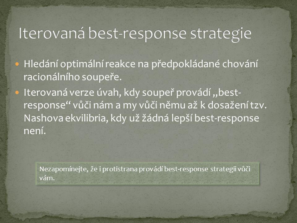 Iterovaná best-response strategie
