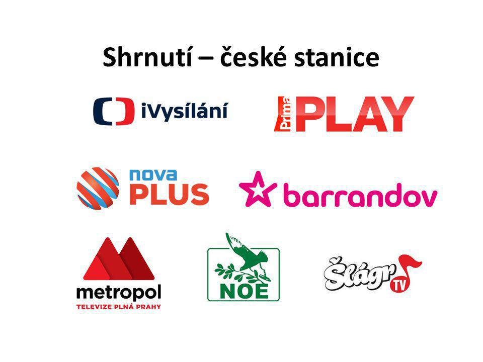 Shrnutí – české stanice