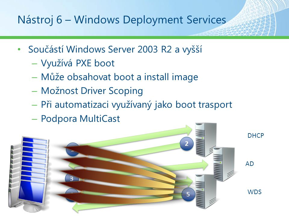 Nástroj 6 – Windows Deployment Services