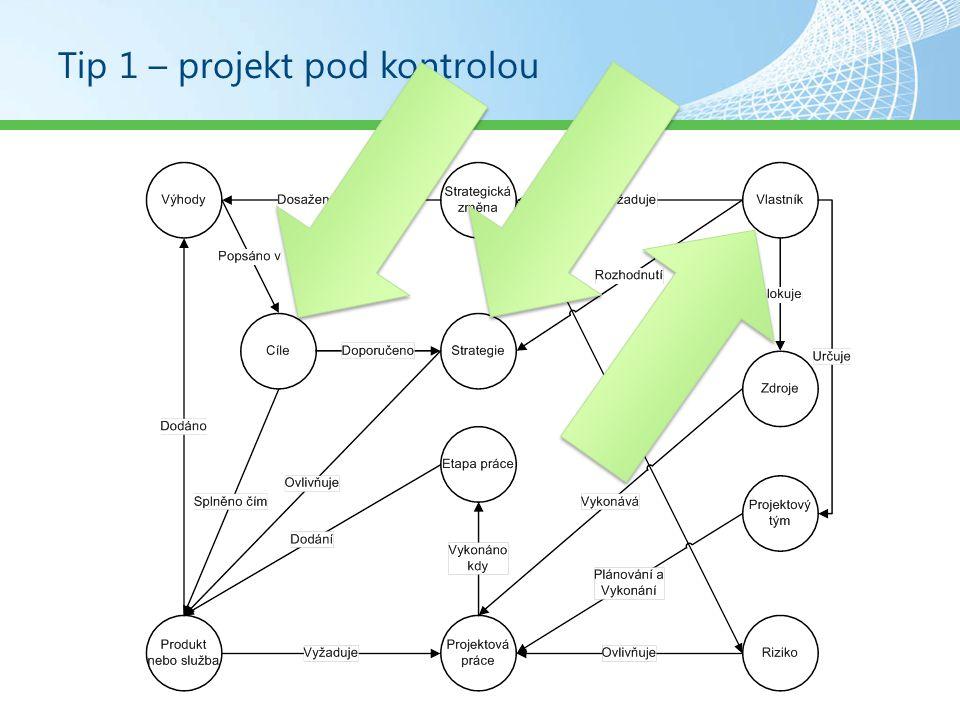 Tip 1 – projekt pod kontrolou
