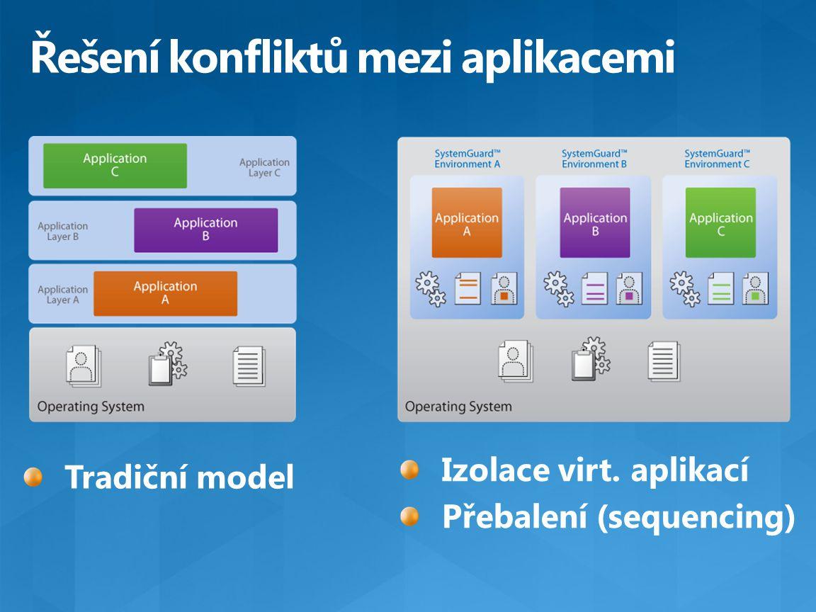 Řešení konfliktů mezi aplikacemi