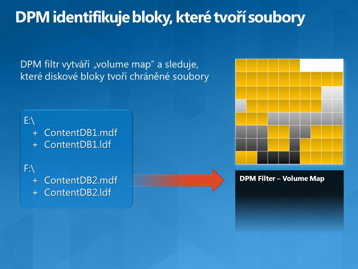 DPM identifikuje bloky, které tvoří soubory
