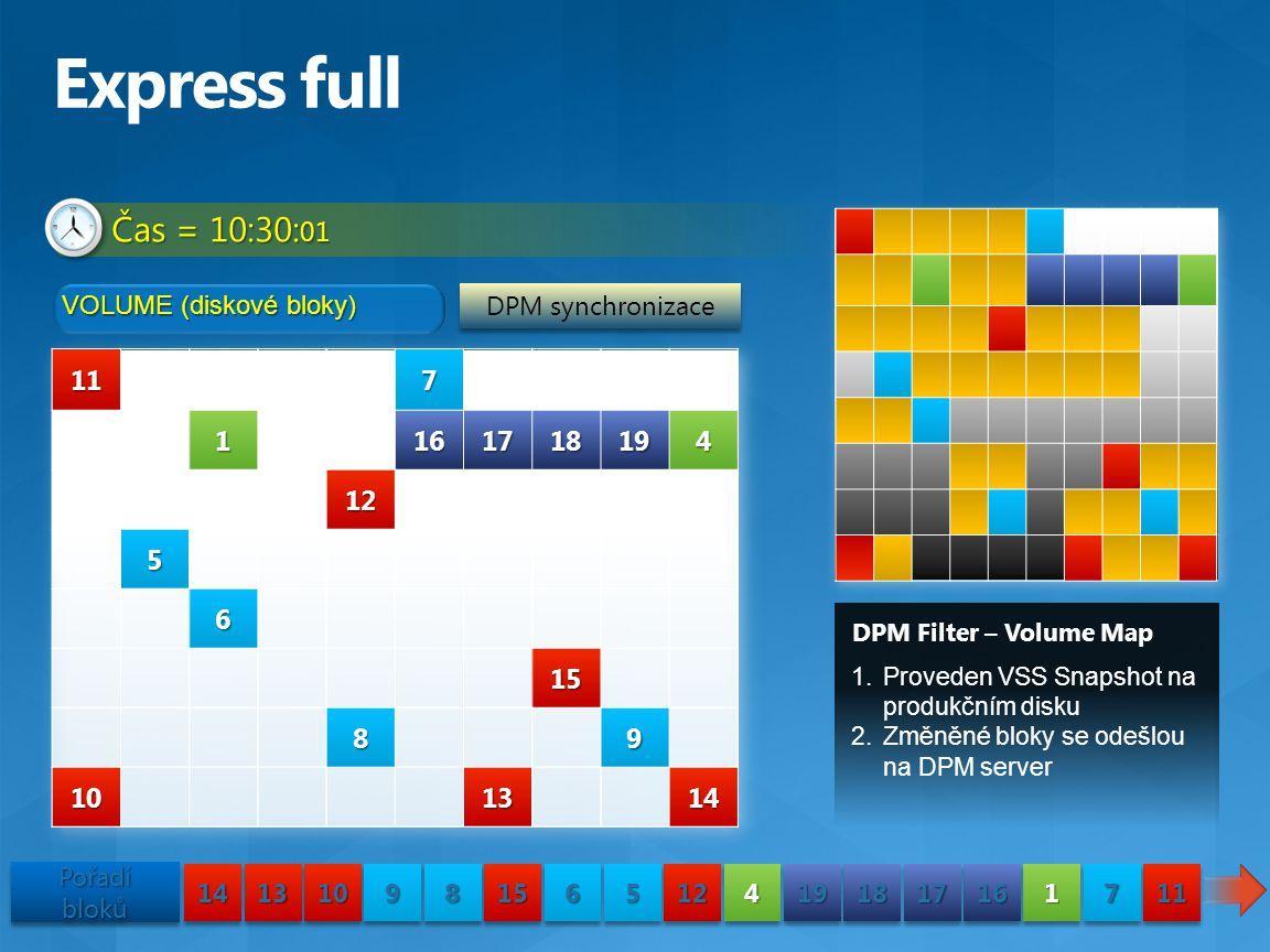 Express full Čas = 10:30:01. VOLUME (diskové bloky) DPM synchronizace. 11. 7. 1. 16. 17. 18.