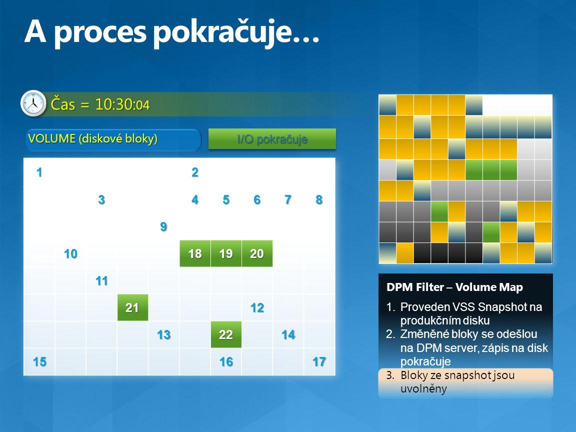A proces pokračuje… Čas = 10:30:04 18 19 20 21 22 1 2 3 4 5 6 7 8 9 10