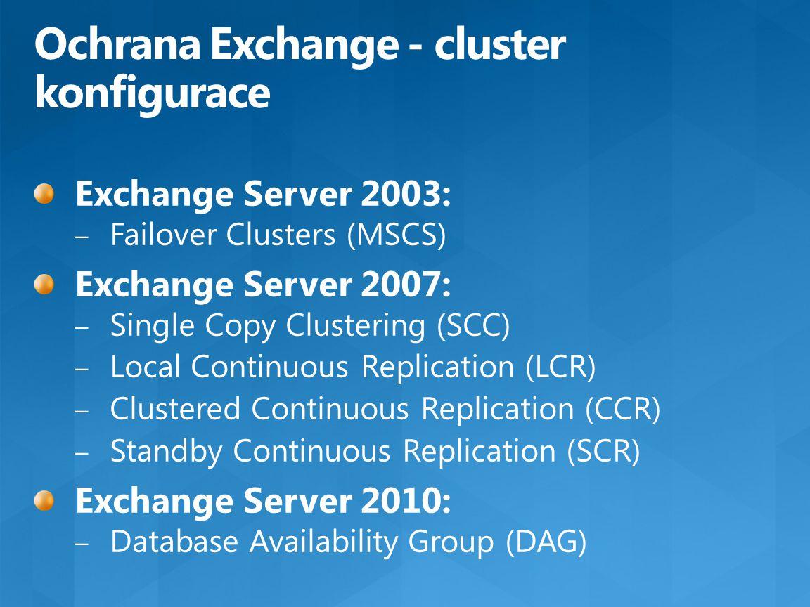 Ochrana Exchange - cluster konfigurace
