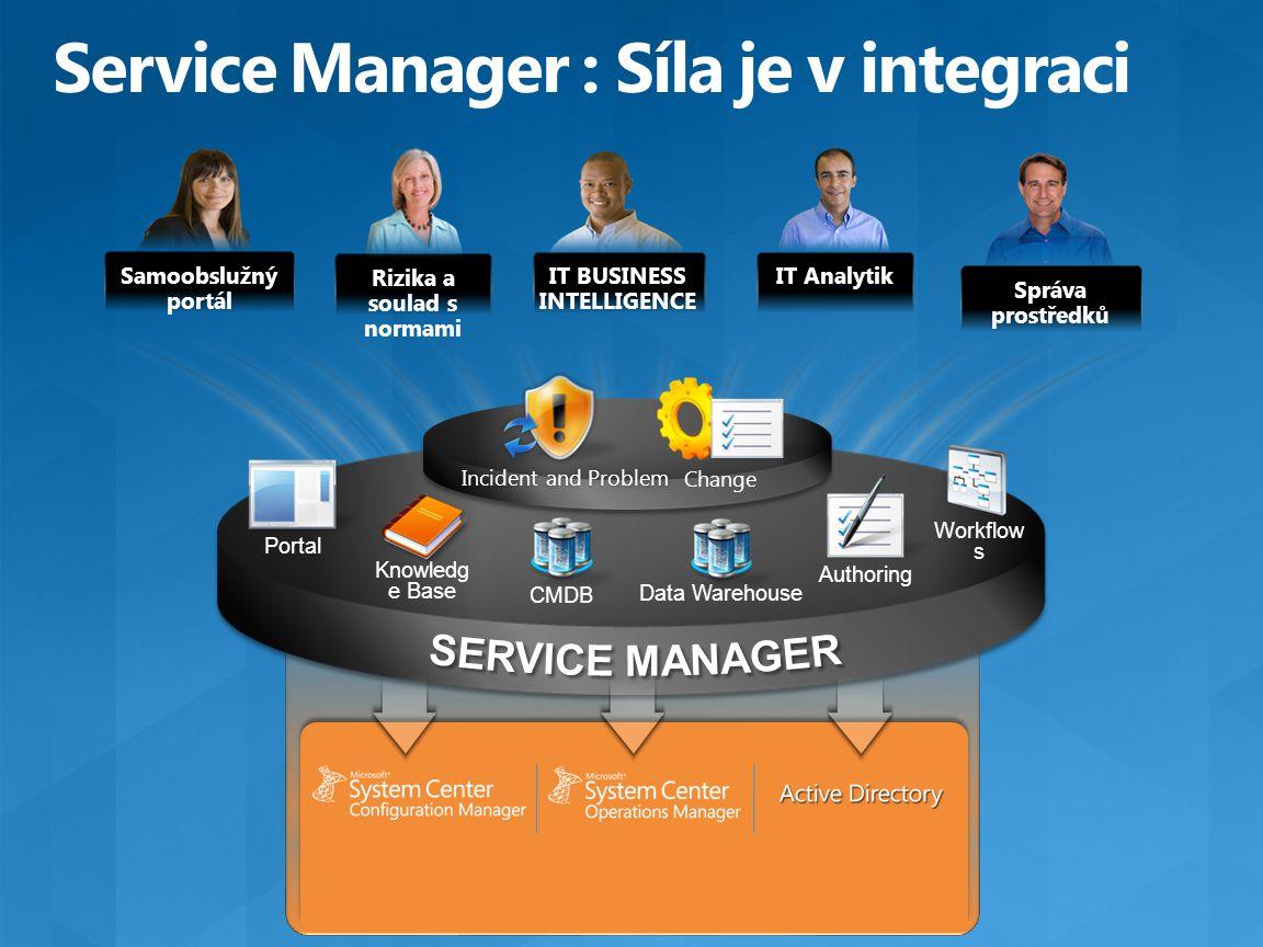 Service Manager : Síla je v integraci