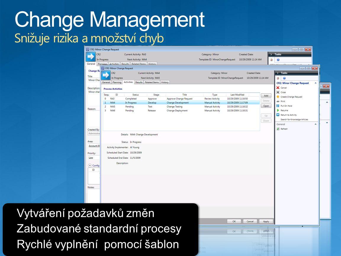 Change Management Snižuje rizika a množství chyb