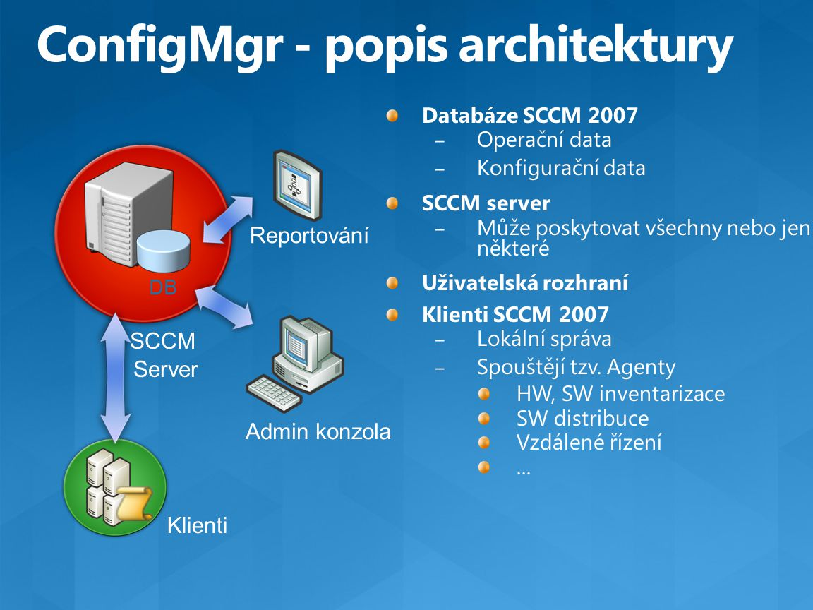 ConfigMgr - popis architektury
