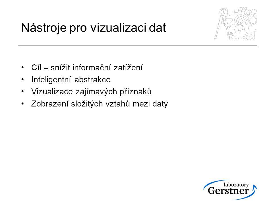 Nástroje pro vizualizaci dat