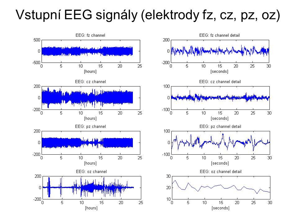Vstupní EEG signály (elektrody fz, cz, pz, oz)