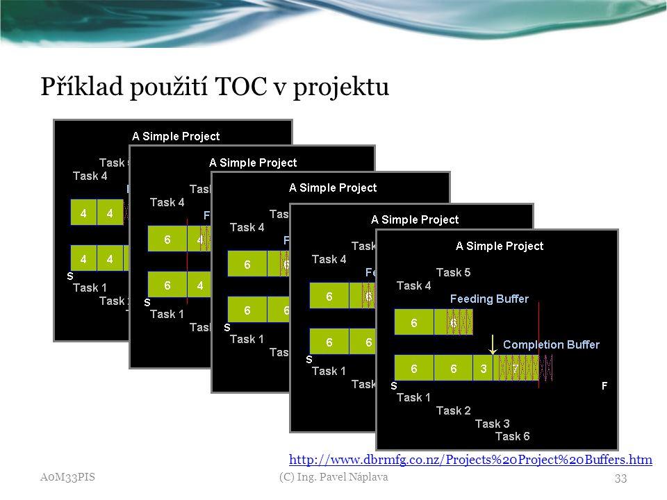 Příklad použití TOC v projektu