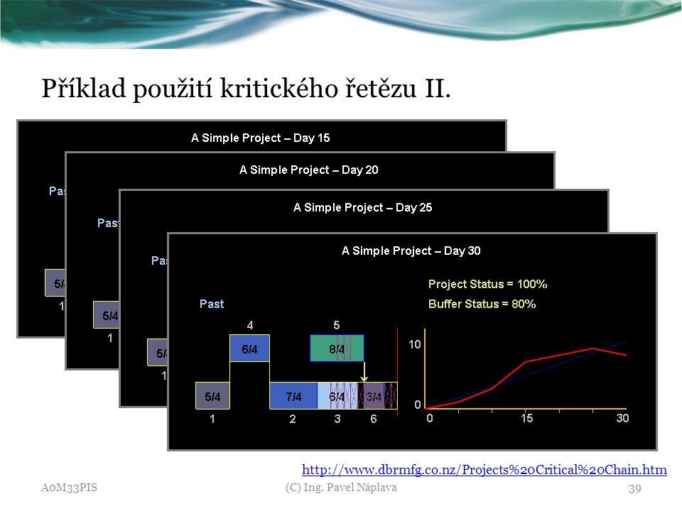 Příklad použití kritického řetězu II.