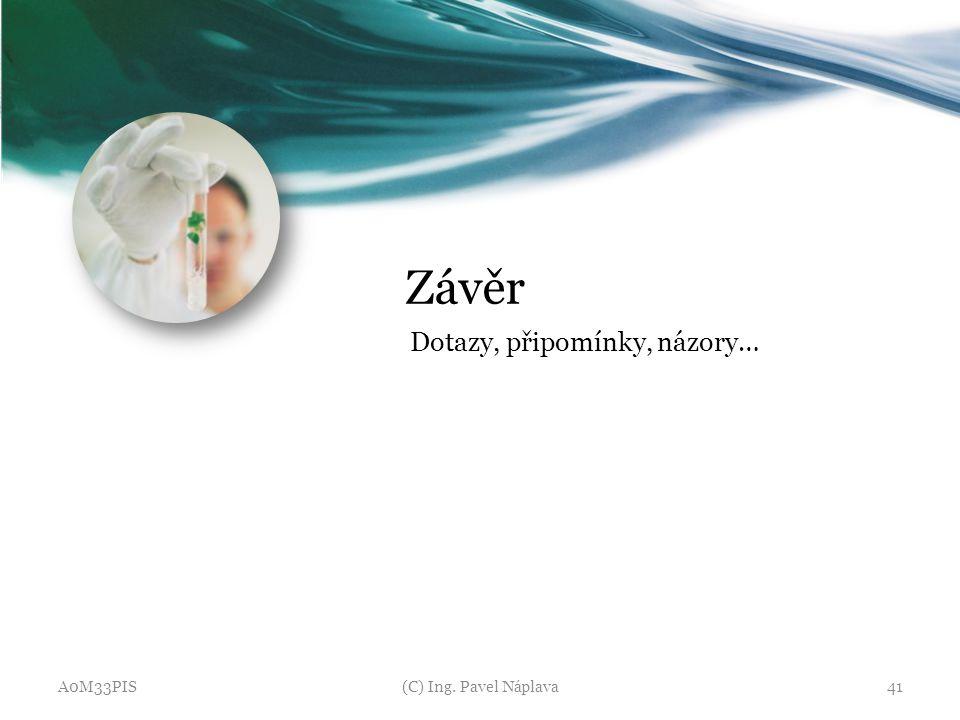 Závěr Dotazy, připomínky, názory… A0M33PIS (C) Ing. Pavel Náplava