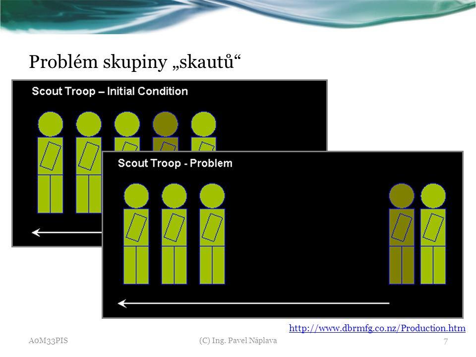 """Problém skupiny """"skautů"""