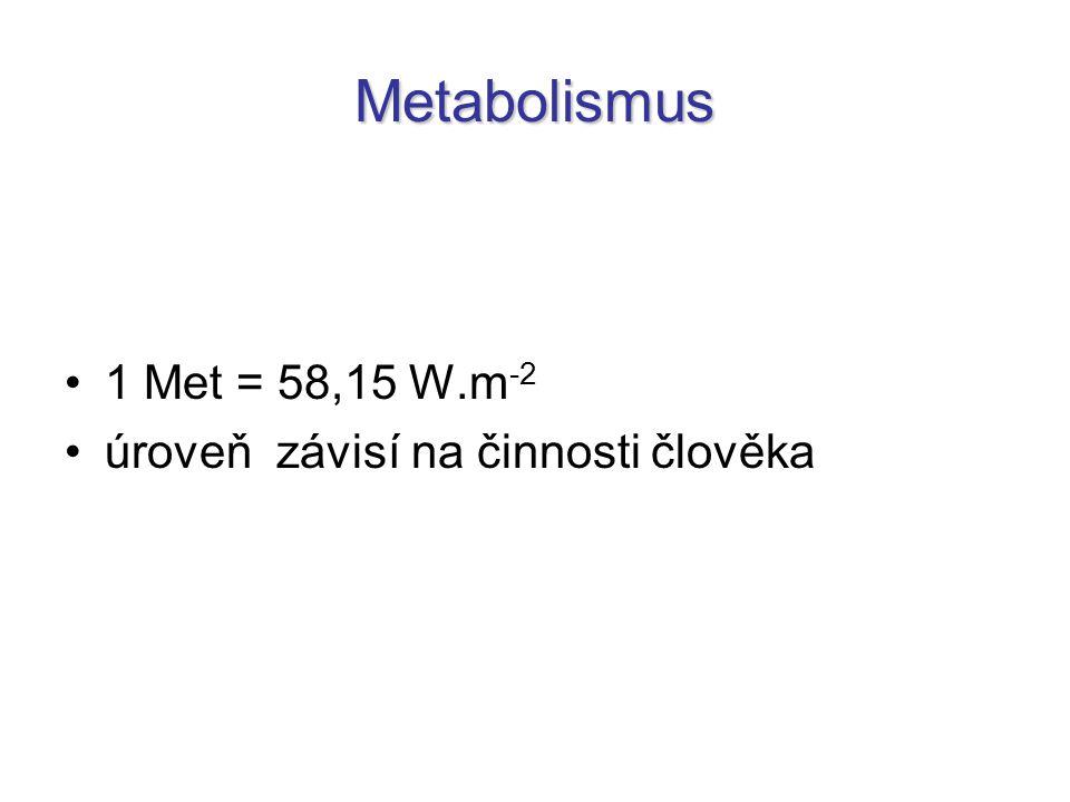 Metabolismus 1 Met = 58,15 W.m-2 úroveň závisí na činnosti člověka