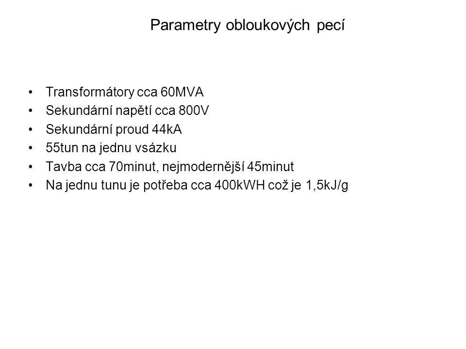 Parametry obloukových pecí