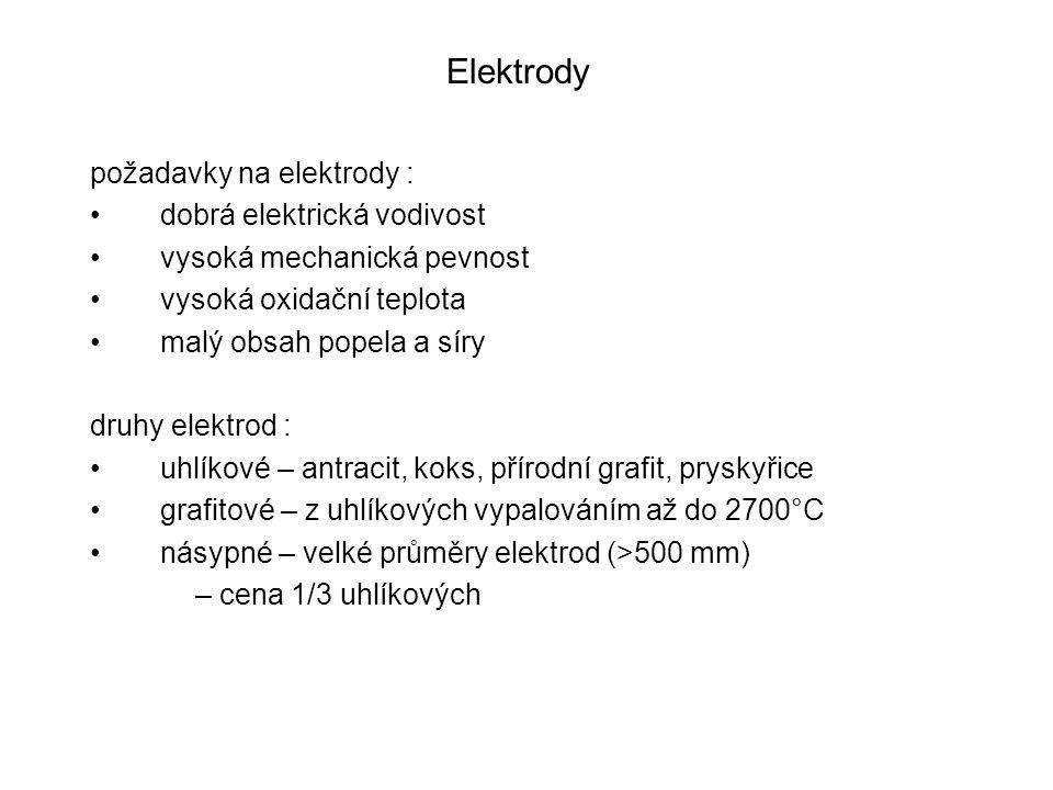 Elektrody požadavky na elektrody : dobrá elektrická vodivost