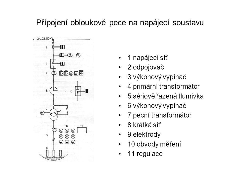 Přípojení obloukové pece na napájecí soustavu