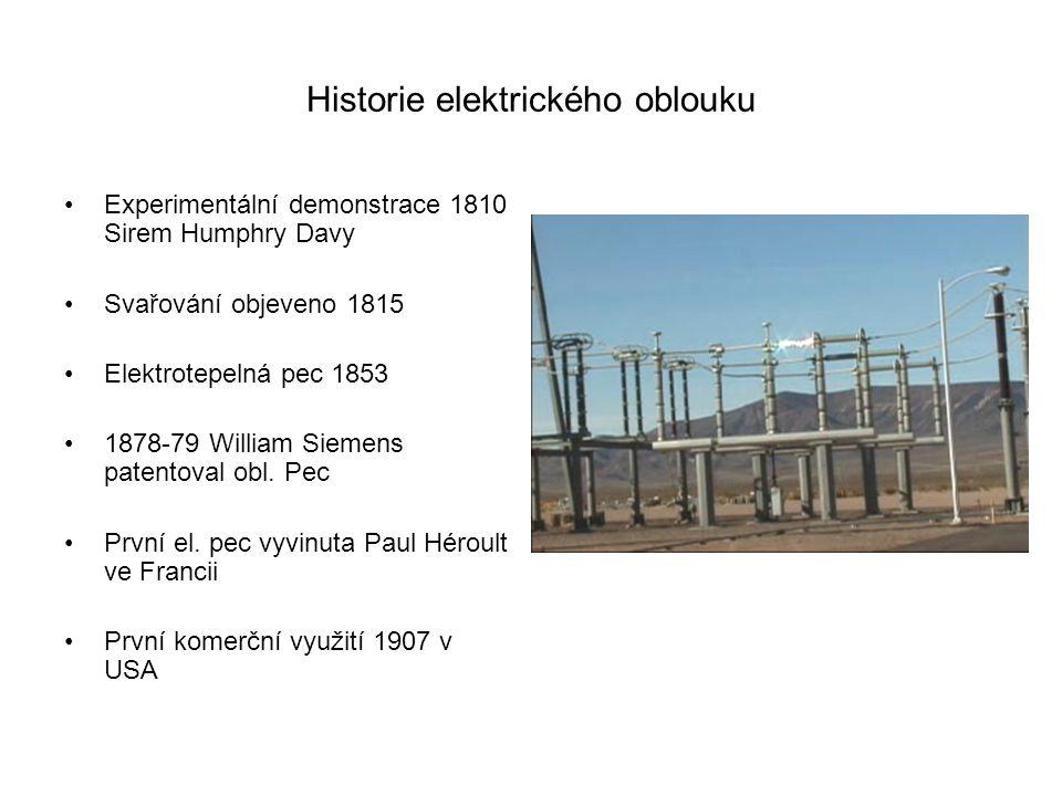 Historie elektrického oblouku