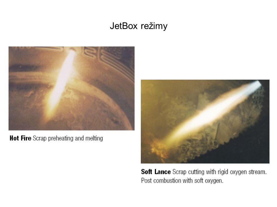 JetBox režimy